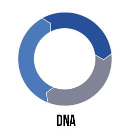 dna_logo_2